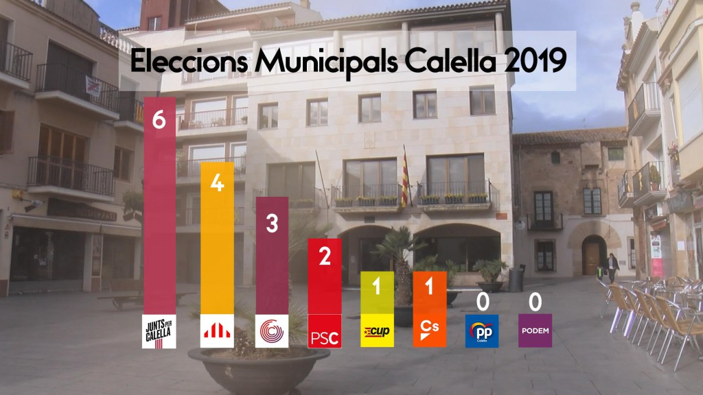 resultat municipals 19
