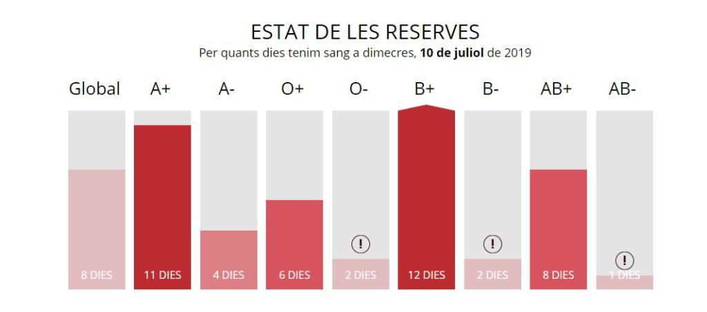 reservesdx10