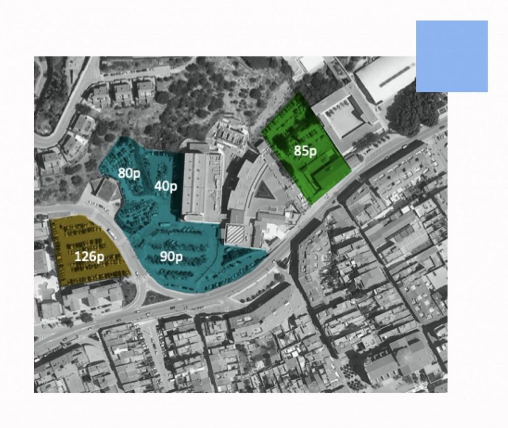 Detall de les places d'aparcament actuals (Font: Dep Salut)